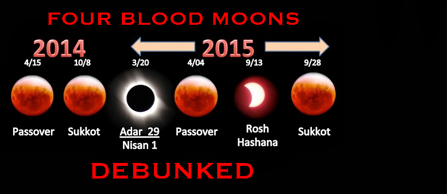 Blood Moon Fulfilled: Four Blood Moons Debunked